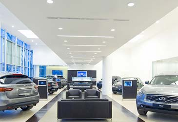 Automotive Retail